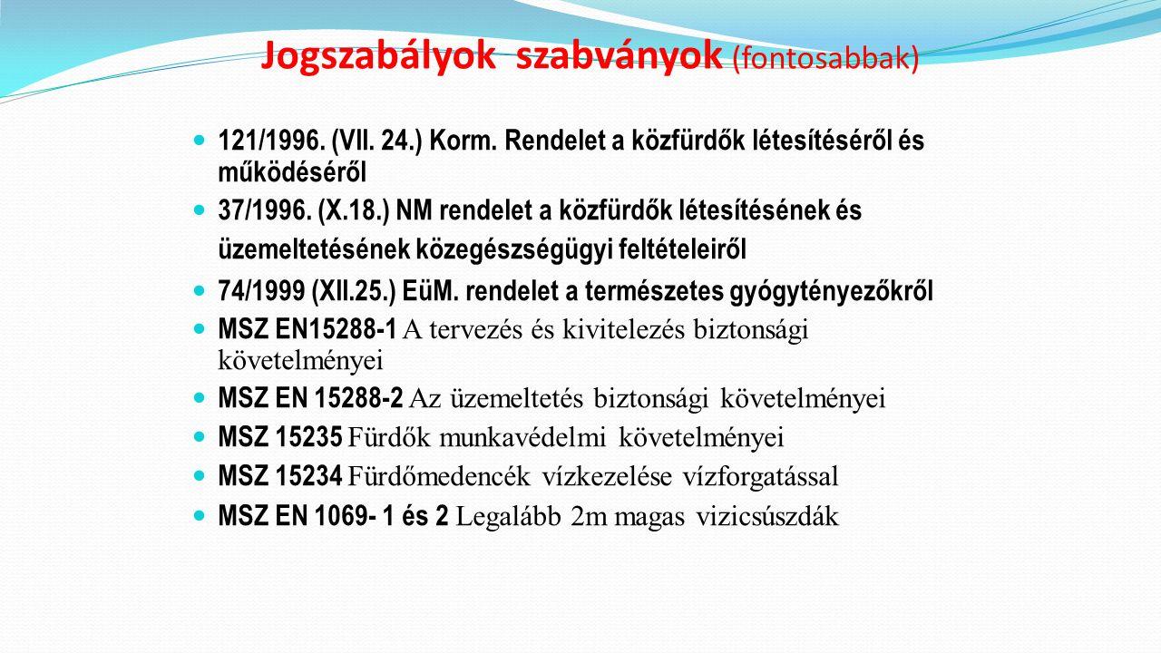 Jogszabályok szabványok (fontosabbak) 121/1996. (VII.