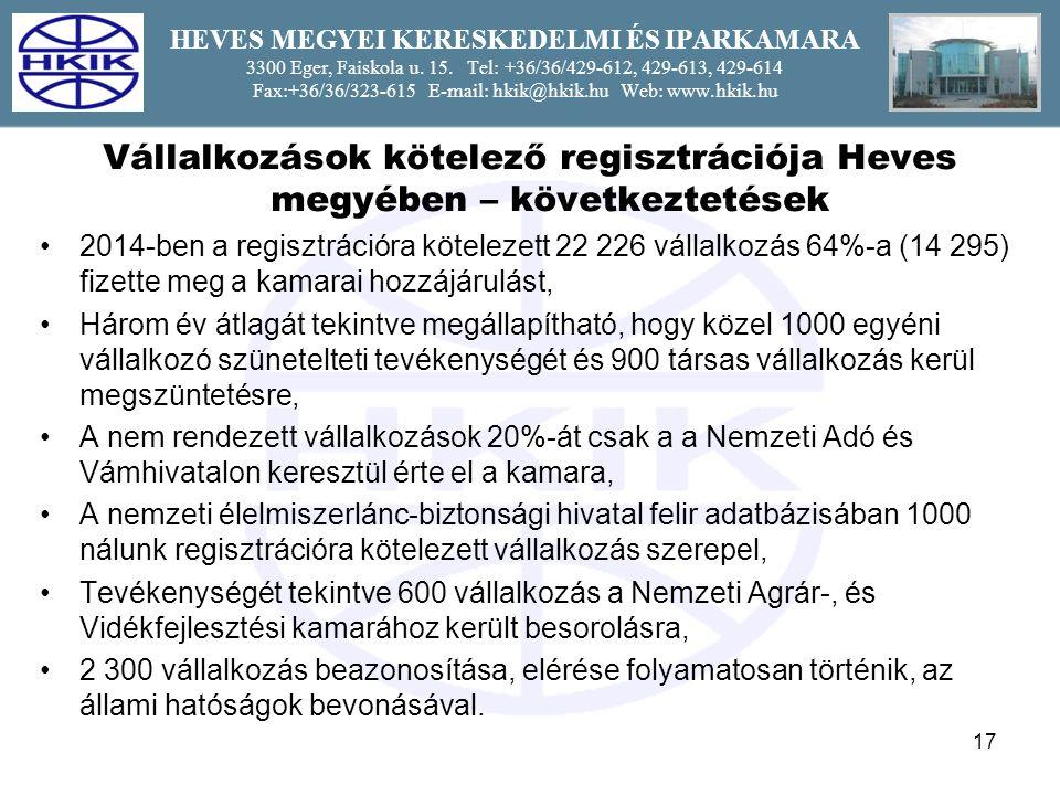 17 HEVES MEGYEI KERESKEDELMI ÉS IPARKAMARA 3300 Eger, Faiskola u.