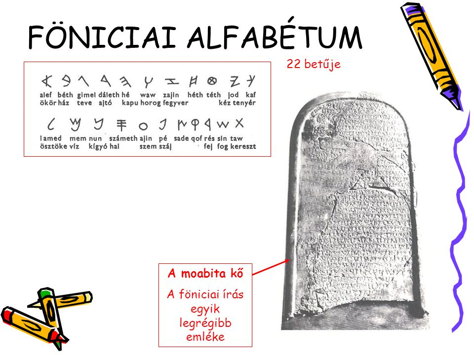 KÍNAI ÍRÁS Kínai írás fejlődése képjelektől az egyszerű jelekig Kínai szójelek selyem himzésen Kínai szójelek jóscsontokon és mai formájukban