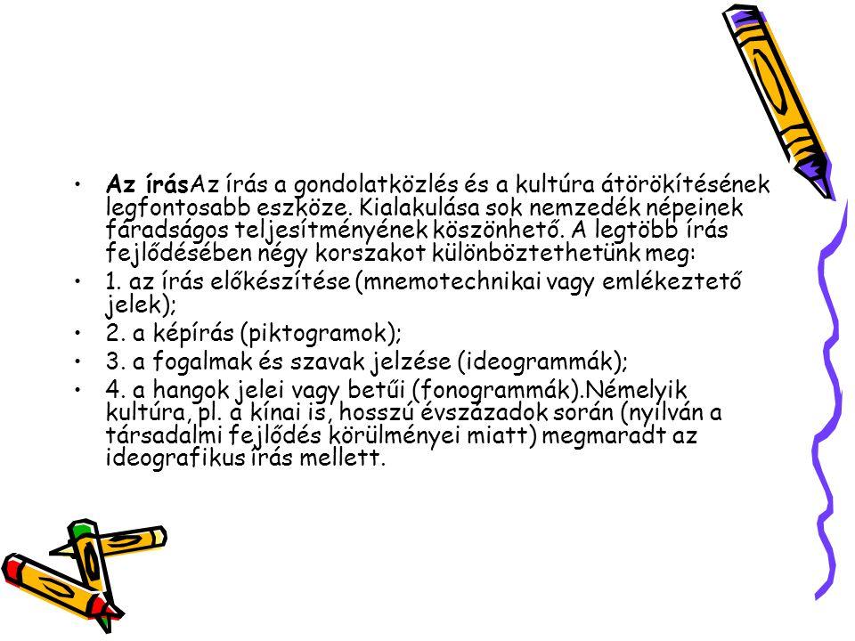 ŐSMAGYAROK ÍRÁSA Marsigli- féle rovásábécé