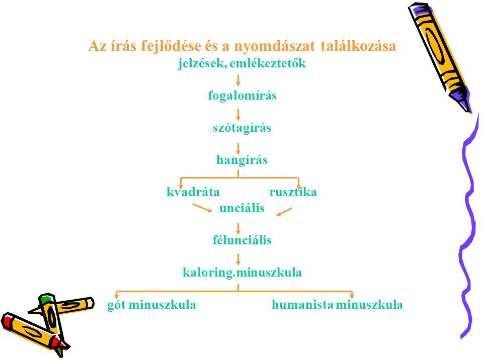 """A kalligráfia a (görög καλλος kallos """"szépség + γραφος grafosz """"írás szavakból) a díszes, szép (folyó) kézírást, annak művészi fokú gyakorlását nevezik."""