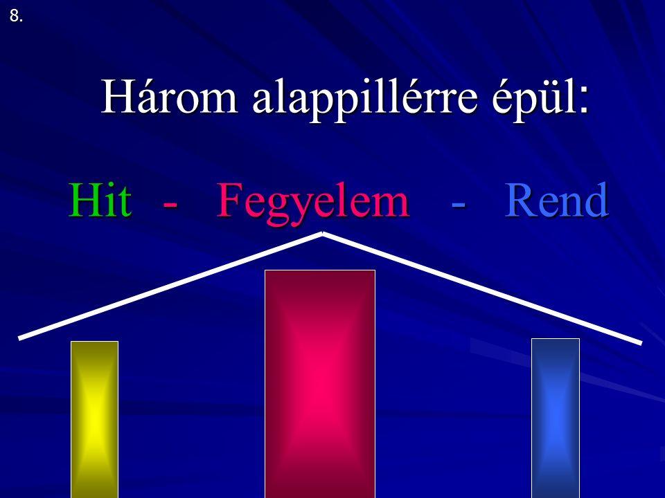 Három alappillérre épül : Hit - Fegyelem - Rend Három alappillérre épül : Hit - Fegyelem - Rend 8.
