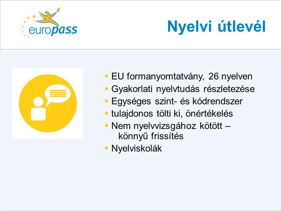 Nyelvi útlevél  EU formanyomtatvány, 26 nyelven  Gyakorlati nyelvtudás részletezése  Egységes szint- és kódrendszer  tulajdonos tölti ki, önértékelés  Nem nyelvvizsgához kötött – könnyű frissítés  Nyelviskolák
