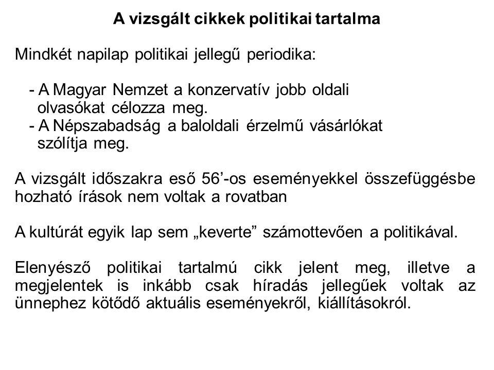 A vizsgált cikkek politikai tartalma Mindkét napilap politikai jellegű periodika: - A Magyar Nemzet a konzervatív jobb oldali olvasókat célozza meg.