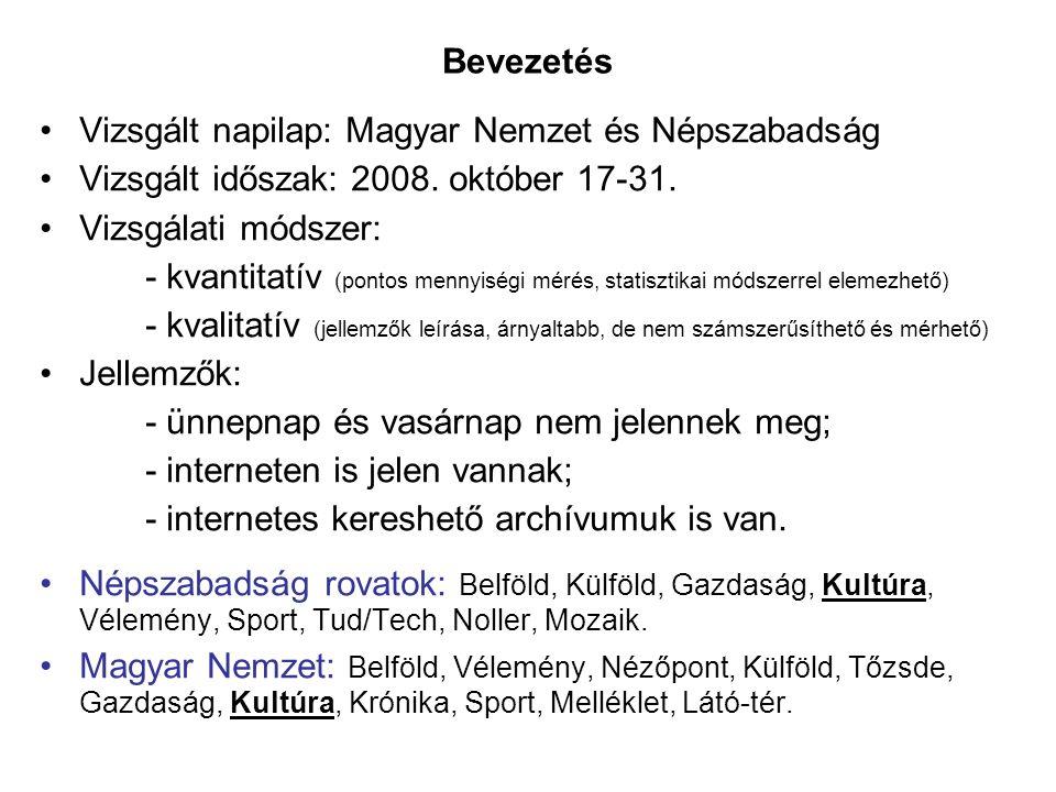 Bevezetés Vizsgált napilap: Magyar Nemzet és Népszabadság Vizsgált időszak: 2008.