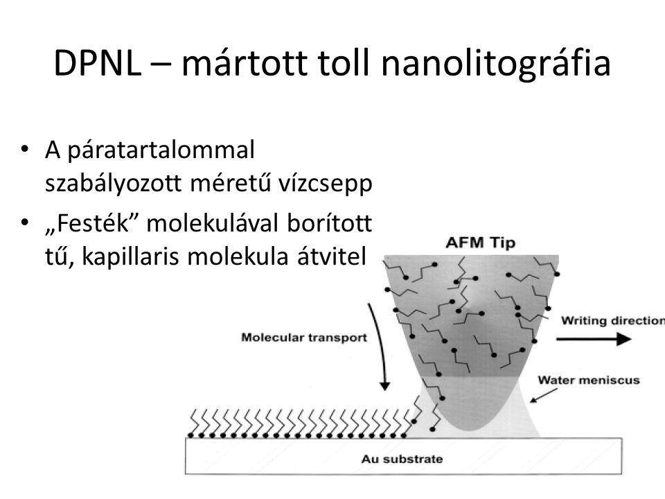 """DPNL – mártott toll nanolitográfia A páratartalommal szabályozott méretű vízcsepp """"Festék molekulával borított tű, kapillaris molekula átvitel"""
