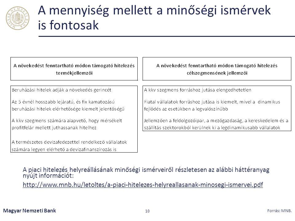 A mennyiség mellett a minőségi ismérvek is fontosak Magyar Nemzeti Bank 10 Forrás: MNB.