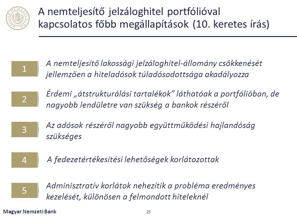 A nemteljesítő jelzáloghitel portfólióval kapcsolatos főbb megállapítások (10.