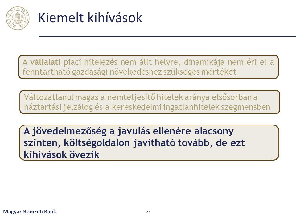 Kiemelt kihívások Magyar Nemzeti Bank 27 A vállalati piaci hitelezés nem állt helyre, dinamikája nem éri el a fenntartható gazdasági növekedéshez szükséges mértéket Változatlanul magas a nemteljesítő hitelek aránya elsősorban a háztartási jelzálog és a kereskedelmi ingatlanhitelek szegmensben A jövedelmezőség a javulás ellenére alacsony szinten, költségoldalon javítható tovább, de ezt kihívások övezik