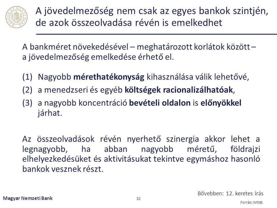A jövedelmezőség nem csak az egyes bankok szintjén, de azok összeolvadása révén is emelkedhet Magyar Nemzeti Bank 32 Bővebben: 12.