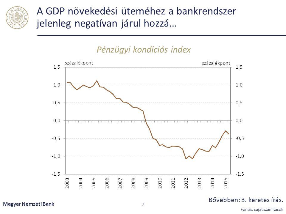 A GDP növekedési üteméhez a bankrendszer jelenleg negatívan járul hozzá… Pénzügyi kondíciós index Magyar Nemzeti Bank 7 Bővebben: 3.