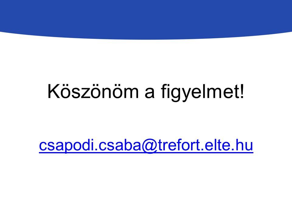 Köszönöm a figyelmet! csapodi.csaba@trefort.elte.hu