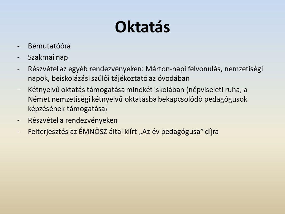 """Oktatás -Bemutatóóra -Szakmai nap -Részvétel az egyéb rendezvényeken: Márton-napi felvonulás, nemzetiségi napok, beiskolázási szülői tájékoztató az óvodában -Kétnyelvű oktatás támogatása mindkét iskolában (népviseleti ruha, a Német nemzetiségi kétnyelvű oktatásba bekapcsolódó pedagógusok képzésének támogatása ) -Részvétel a rendezvényeken -Felterjesztés az ÉMNÖSZ által kiírt """"Az év pedagógusa díjra"""