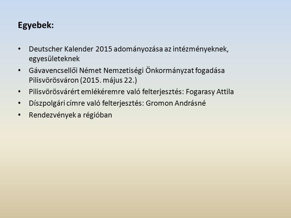 Egyebek: Deutscher Kalender 2015 adományozása az intézményeknek, egyesületeknek Gávavencsellői Német Nemzetiségi Önkormányzat fogadása Pilisvörösváron (2015.