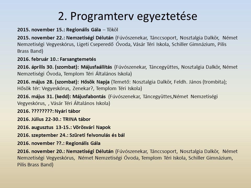 2. Programterv egyeztetése 2015. november 15.: Regionális Gála – Tököl 2015.