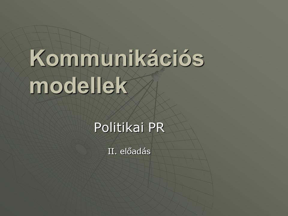 Kommunikációs modellek Politikai PR II. előadás