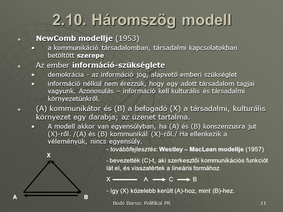 Bodó Barna: Politikai PR 11 2.10.