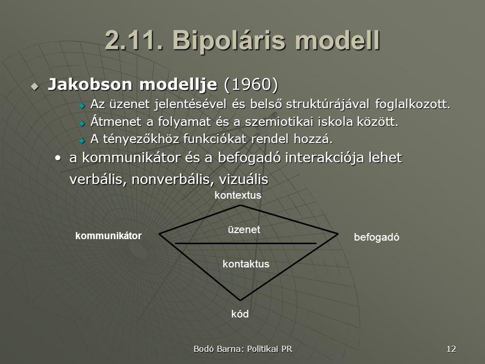 Bodó Barna: Politikai PR 12 2.11.