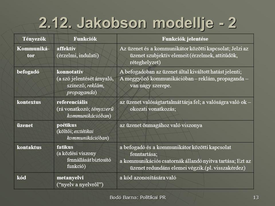 Bodó Barna: Politikai PR 13 2.12.