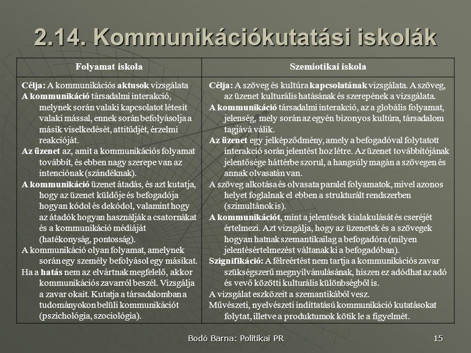 Bodó Barna: Politikai PR 15 2.14.