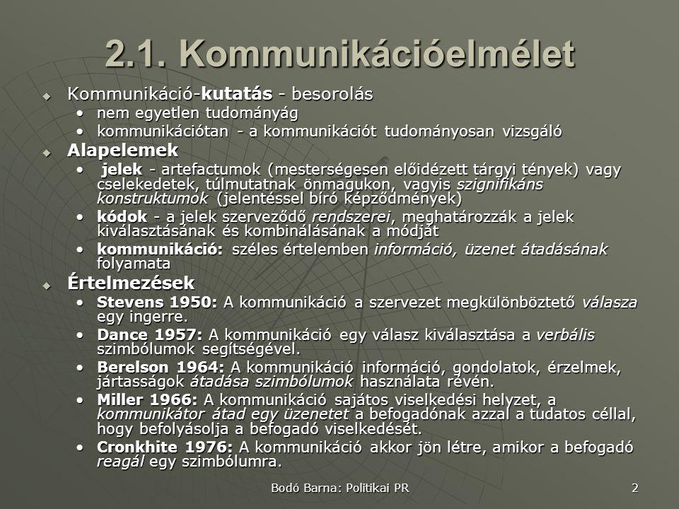 Bodó Barna: Politikai PR 2 2.1.