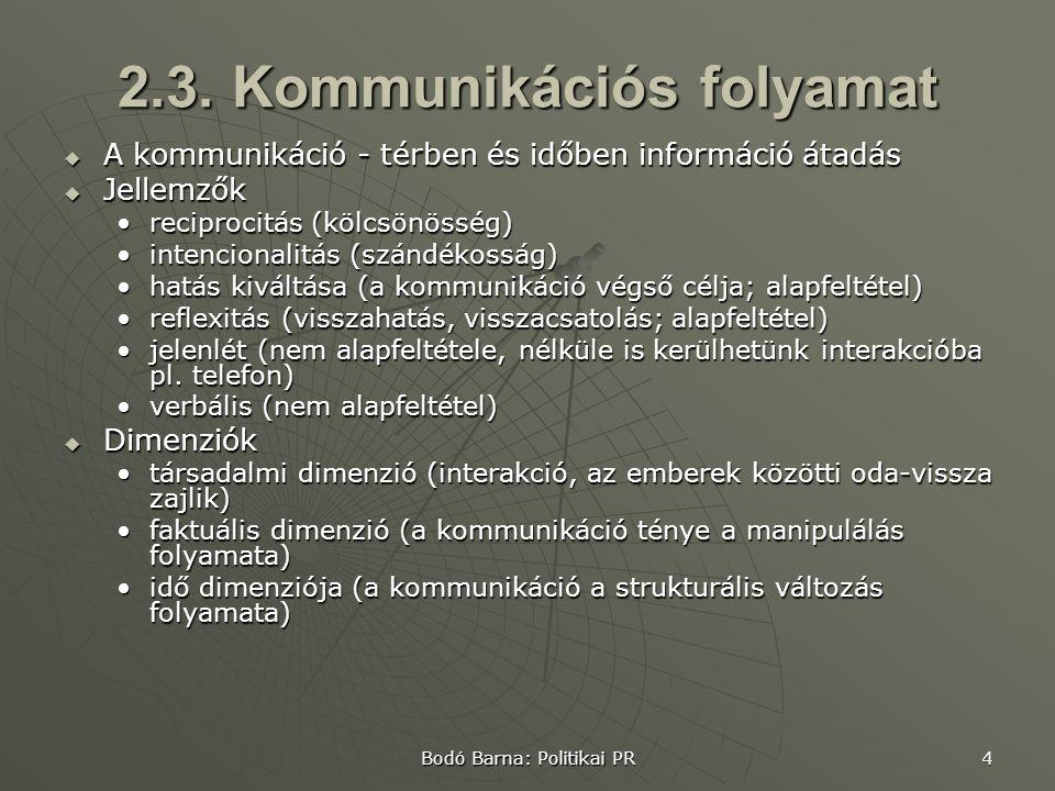 Bodó Barna: Politikai PR 4 2.3.