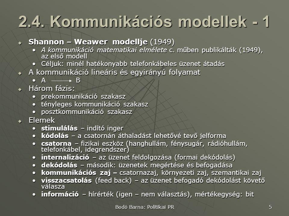 Bodó Barna: Politikai PR 5 2.4.
