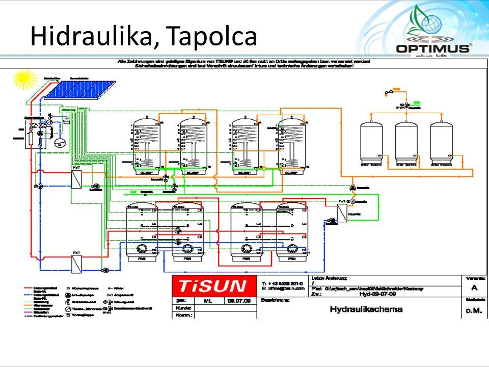 Hidraulika, Tapolca Solarpark, A-6306 Söll/Tirol, Fon: +43.(0)5333.2010, Fax: +43.(0)5333.201.100, Email: office@tisun.com, Web: www.tisun.com
