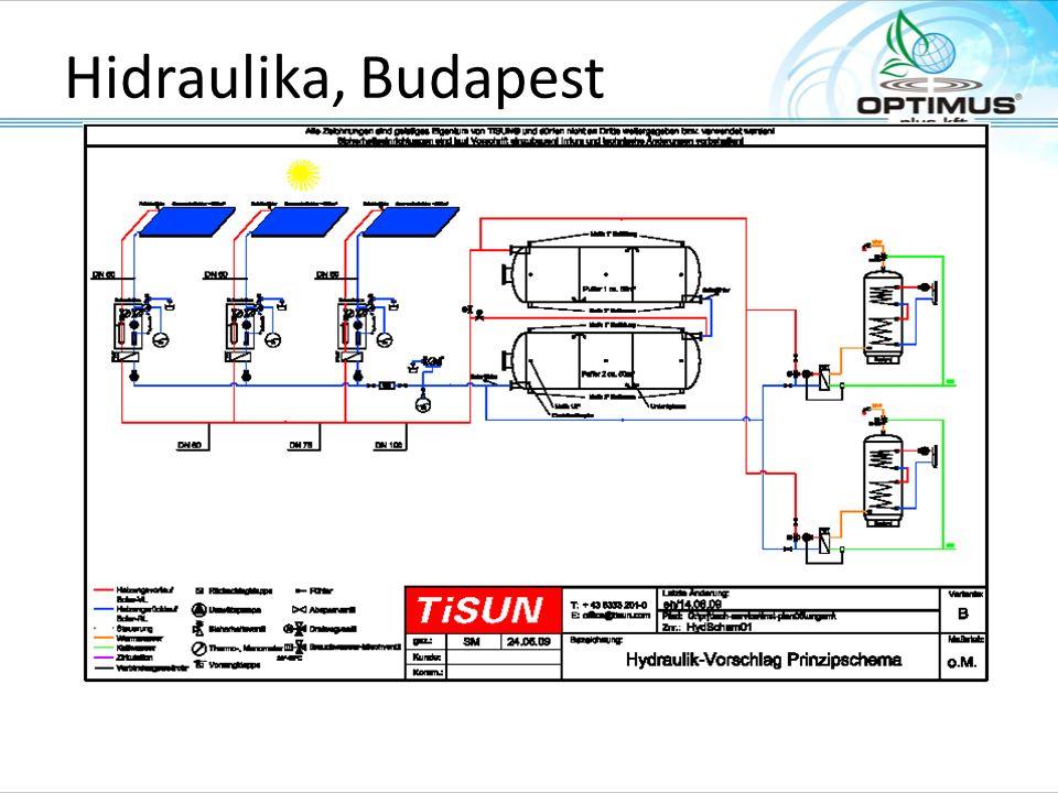 Hidraulika, Budapest Solarpark, A-6306 Söll/Tirol, Fon: +43.(0)5333.2010, Fax: +43.(0)5333.201.100, Email: office@tisun.com, Web: www.tisun.com