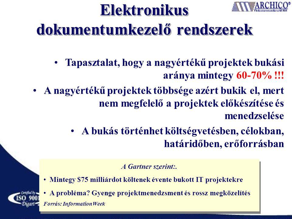 Elektronikus dokumentumkezelő rendszerek Tapasztalat, hogy a nagyértékű projektek bukási aránya mintegy 60-70% !!! A nagyértékű projektek többsége azé
