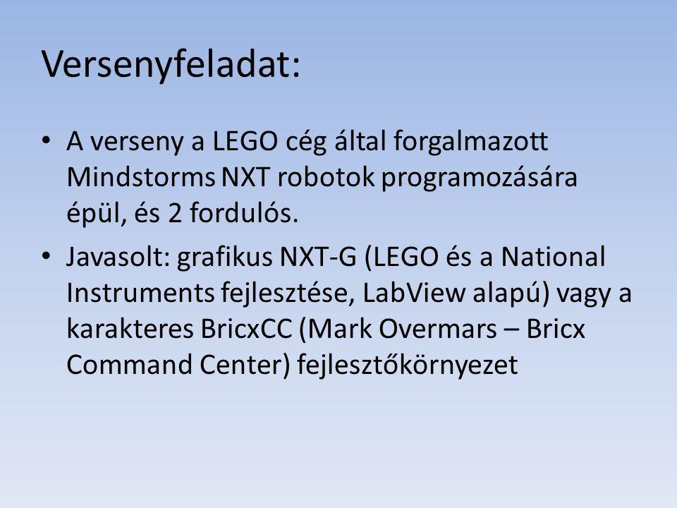 Versenyfeladat: A verseny a LEGO cég által forgalmazott Mindstorms NXT robotok programozására épül, és 2 fordulós. Javasolt: grafikus NXT-G (LEGO és a