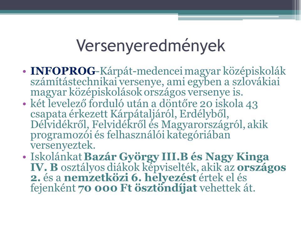 Versenyeredmények INFOPROG-Kárpát-medencei magyar középiskolák számítástechnikai versenye, ami egyben a szlovákiai magyar középiskolások országos vers
