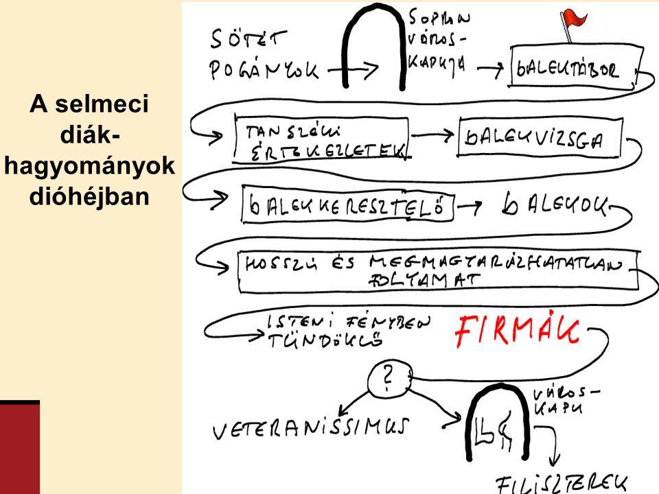 A selmeci diák- hagyományok dióhéjban