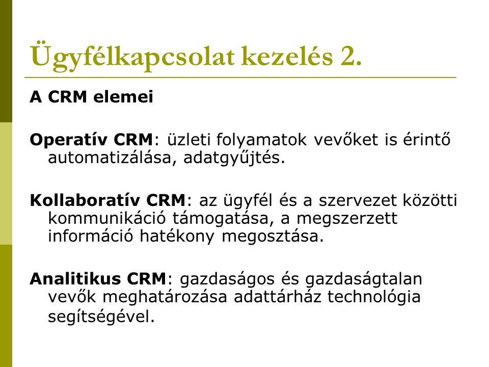 Ügyfélkapcsolat kezelés 2. A CRM elemei Operatív CRM: üzleti folyamatok vevőket is érintő automatizálása, adatgyűjtés. Kollaboratív CRM: az ügyfél és