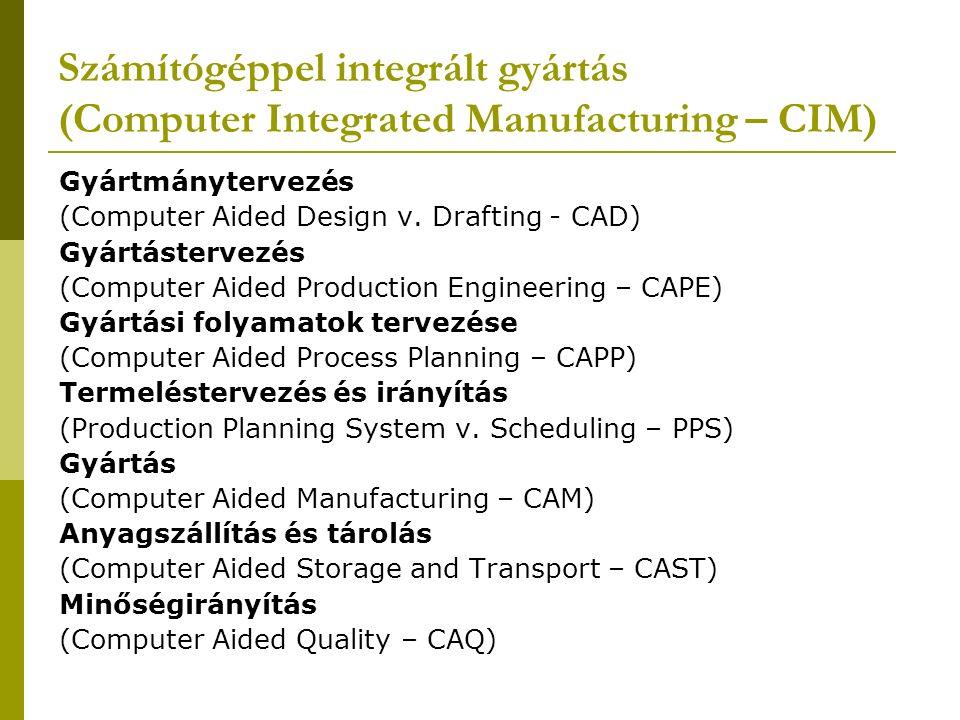 Számítógéppel integrált gyártás (Computer Integrated Manufacturing – CIM) Gyártmánytervezés (Computer Aided Design v.