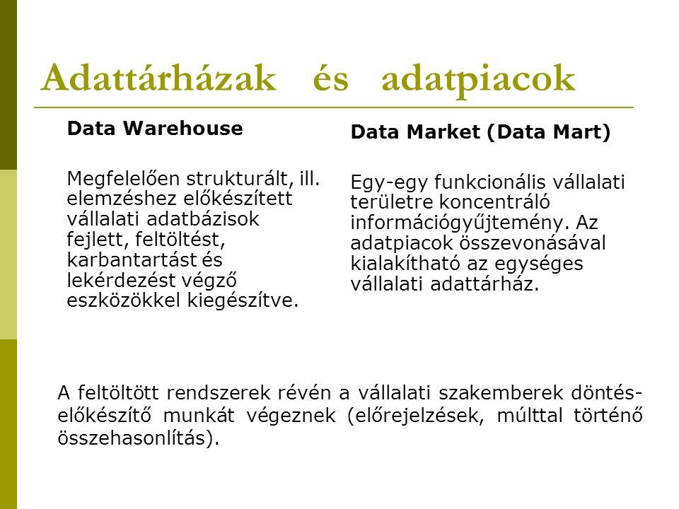 Adattárházak ésadatpiacok Data Warehouse Megfelelően strukturált, ill.