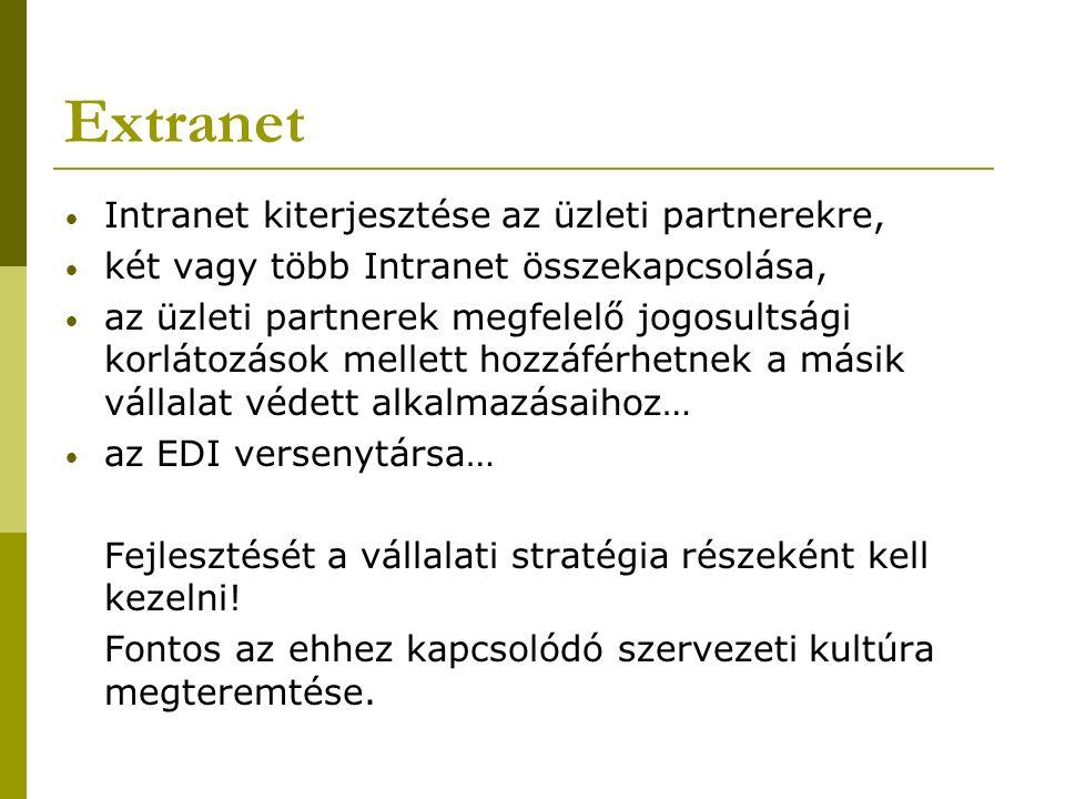 Extranet Intranet kiterjesztése az üzleti partnerekre, két vagy több Intranet összekapcsolása, az üzleti partnerek megfelelő jogosultsági korlátozások mellett hozzáférhetnek a másik vállalat védett alkalmazásaihoz… az EDI versenytársa… Fejlesztését a vállalati stratégia részeként kell kezelni.