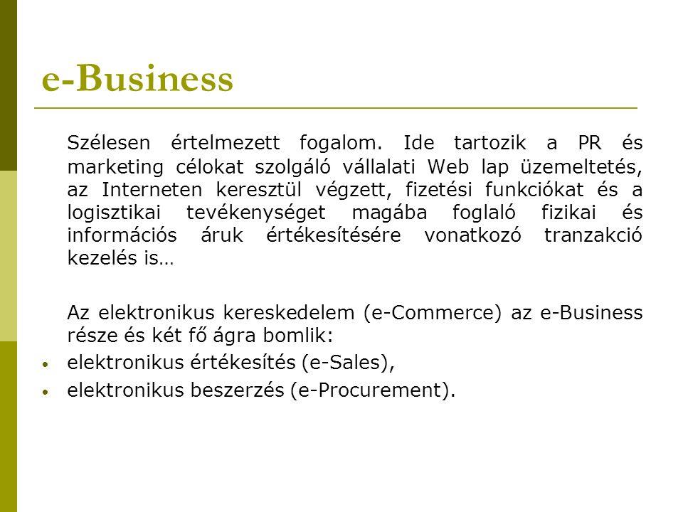 e-Business Szélesen értelmezett fogalom.