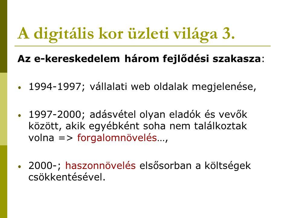 A digitális kor üzleti világa 3. Az e-kereskedelem három fejlődési szakasza: 1994-1997; vállalati web oldalak megjelenése, 1997-2000; adásvétel olyan