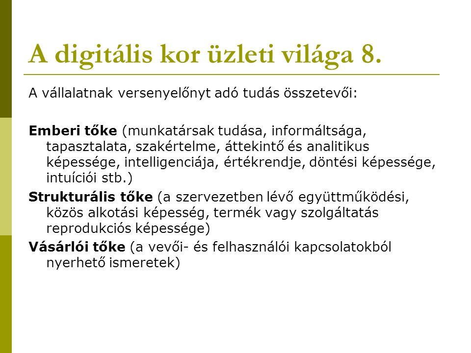A digitális kor üzleti világa 8. A vállalatnak versenyelőnyt adó tudás összetevői: Emberi tőke (munkatársak tudása, informáltsága, tapasztalata, szaké