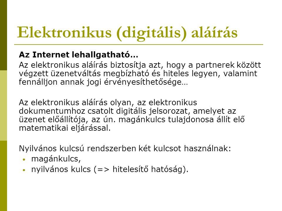 Elektronikus (digitális) aláírás Az Internet lehallgatható… Az elektronikus aláírás biztosítja azt, hogy a partnerek között végzett üzenetváltás megbízható és hiteles legyen, valamint fennálljon annak jogi érvényesíthetősége… Az elektronikus aláírás olyan, az elektronikus dokumentumhoz csatolt digitális jelsorozat, amelyet az üzenet előállítója, az ún.
