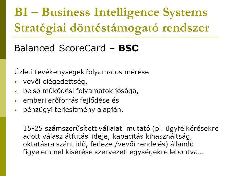 BI – Business Intelligence Systems Stratégiai döntéstámogató rendszer Balanced ScoreCard – BSC Üzleti tevékenységek folyamatos mérése vevői elégedettség, belső működési folyamatok jósága, emberi erőforrás fejlődése és pénzügyi teljesítmény alapján.