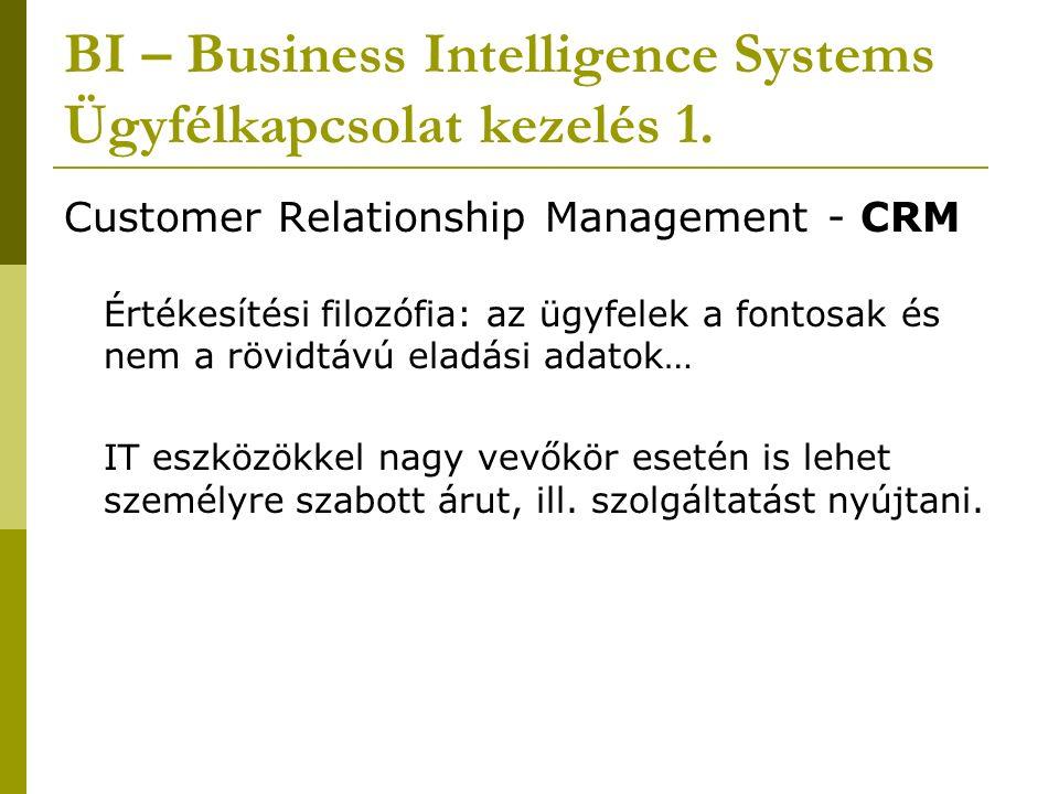 BI – Business Intelligence Systems Ügyfélkapcsolat kezelés 1. Customer Relationship Management - CRM Értékesítési filozófia: az ügyfelek a fontosak és