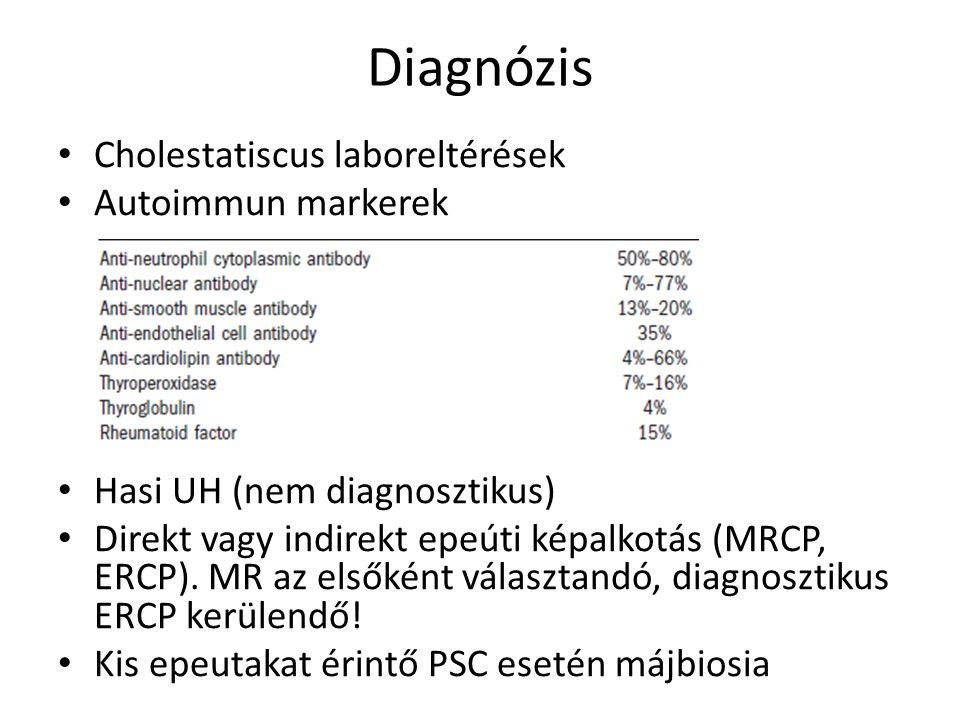 Diagnózis Cholestatiscus laboreltérések Autoimmun markerek Hasi UH (nem diagnosztikus) Direkt vagy indirekt epeúti képalkotás (MRCP, ERCP).
