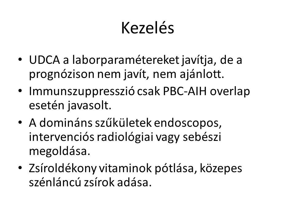 Kezelés UDCA a laborparamétereket javítja, de a prognózison nem javít, nem ajánlott.