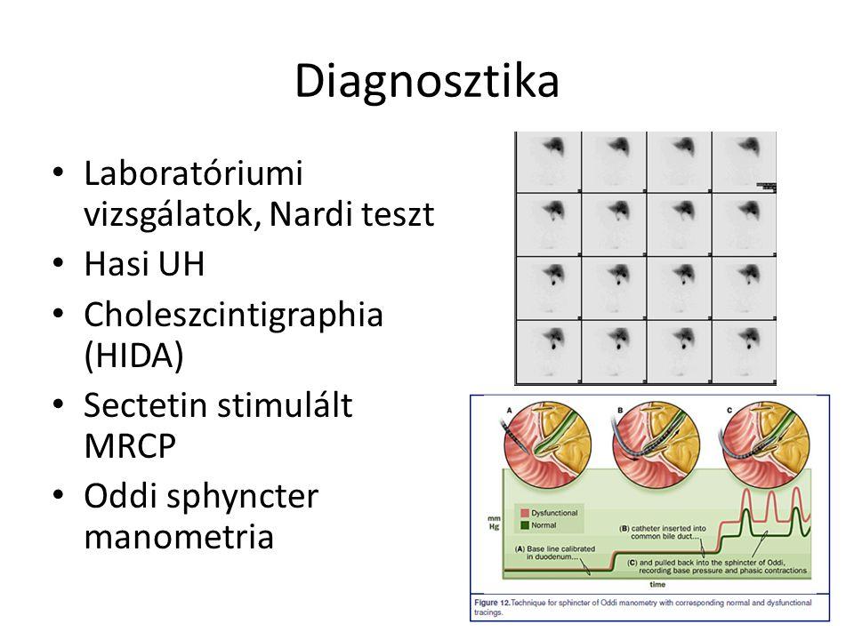 Diagnosztika Laboratóriumi vizsgálatok, Nardi teszt Hasi UH Choleszcintigraphia (HIDA) Sectetin stimulált MRCP Oddi sphyncter manometria