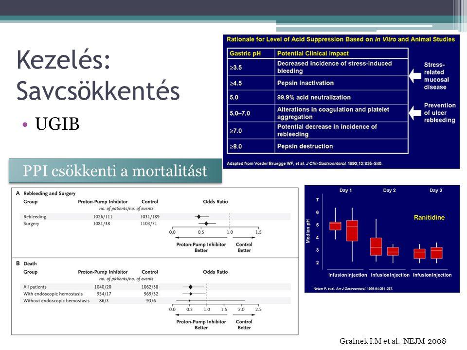 Kezelés: Savcsökkentés UGIB Gralnek I.M et al. NEJM 2008 PPI csökkenti a mortalitást