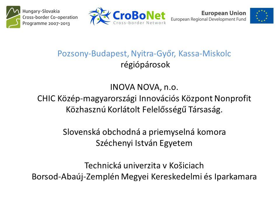 Pozsony-Budapest, Nyitra-Győr, Kassa-Miskolc régiópárosok INOVA NOVA, n.o.