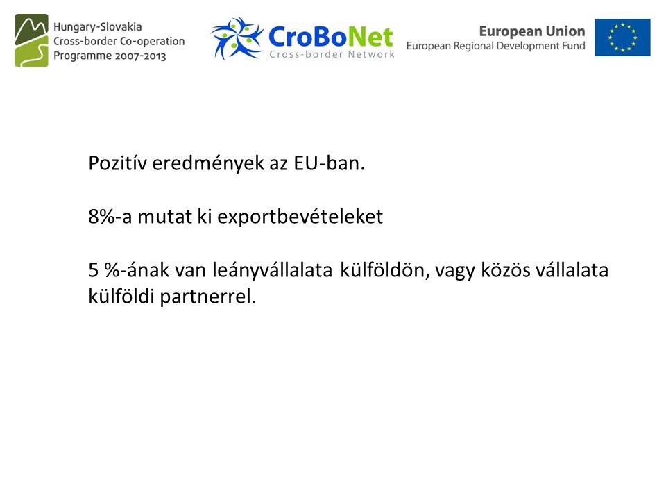 Pozitív eredmények az EU-ban.