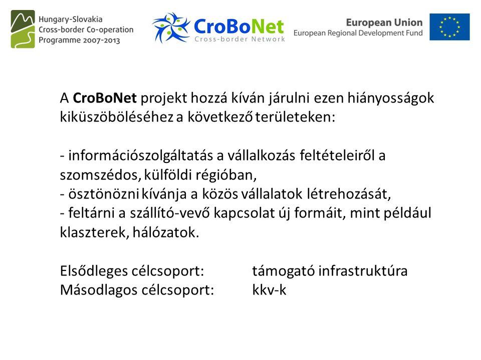 A CroBoNet projekt hozzá kíván járulni ezen hiányosságok kiküszöböléséhez a következő területeken: - információszolgáltatás a vállalkozás feltételeiről a szomszédos, külföldi régióban, - ösztönözni kívánja a közös vállalatok létrehozását, - feltárni a szállító-vevő kapcsolat új formáit, mint például klaszterek, hálózatok.